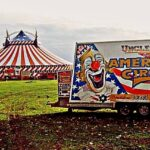 UNCLE SAM'S AMERICAN CIRCUS (GB) - CIRCUS WORLD AFTER COVID19